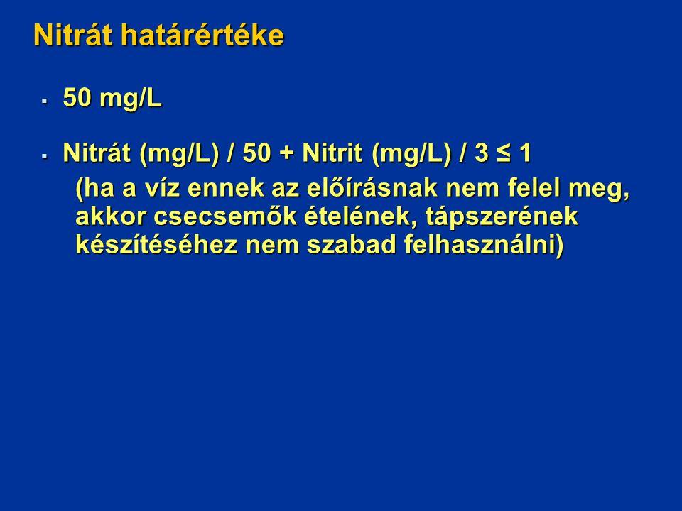 Nitrát határértéke  50 mg/L  Nitrát (mg/L) / 50 + Nitrit (mg/L) / 3 ≤ 1 (ha a víz ennek az előírásnak nem felel meg, akkor csecsemők ételének, tápsz