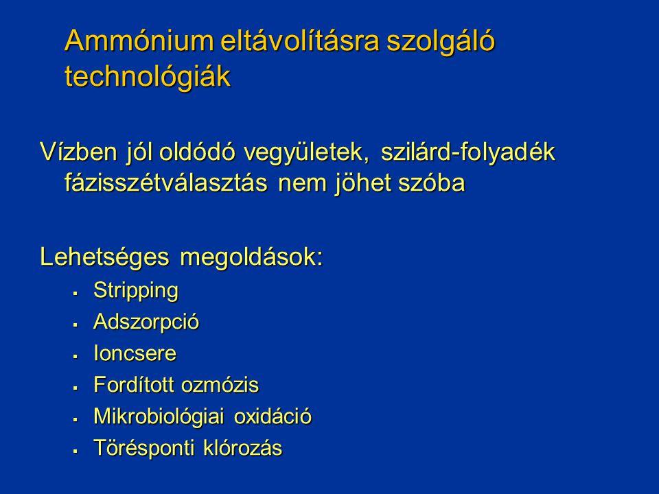 Előnyök Nincs melléktermék (???) Nincs melléktermék (???) Nem kell vegyszereket adagolni Nem kell vegyszereket adagolni Biológiai rendszert alkalmazunk Biológiai rendszert alkalmazunk Költségkímélő eljárás Költségkímélő eljárásHátrányok A folyamat nem szabályozható A folyamat nem szabályozható A nitrit on-line monitoringja költséges A nitrit on-line monitoringja költséges Semmi sem garantálja, hogy a nitrifikációs folyamat nem reked meg a nitrit képződésnél Semmi sem garantálja, hogy a nitrifikációs folyamat nem reked meg a nitrit képződésnél Nincs a kezünkben megfelelő ellenőrzési és vezérlési módszer Nincs a kezünkben megfelelő ellenőrzési és vezérlési módszer