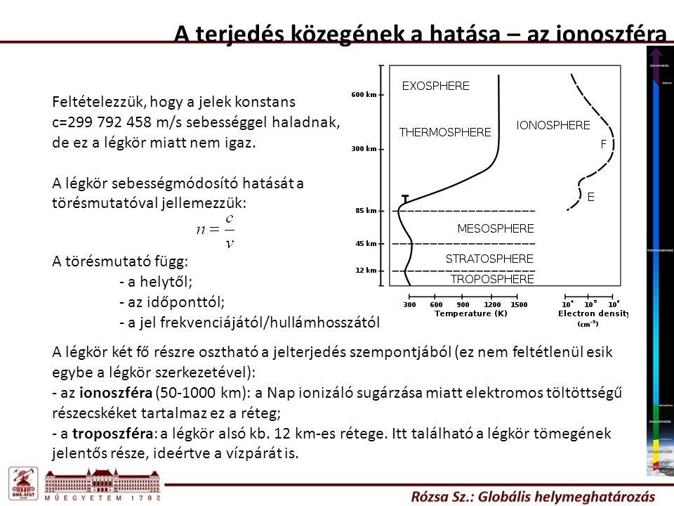 A terjedés közegének a hatása – az ionoszféra Feltételezzük, hogy a jelek konstans c=299 792 458 m/s sebességgel haladnak, de ez a légkör miatt nem ig