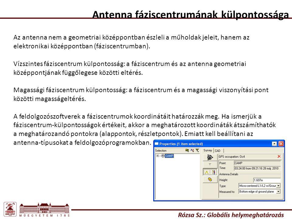 Antenna fáziscentrumának külpontossága Az antenna nem a geometriai középpontban észleli a műholdak jeleit, hanem az elektronikai középpontban (fázisce