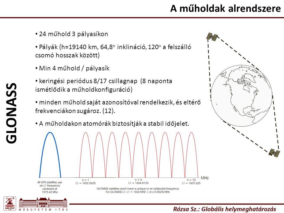 A műholdak alrendszere GLONASS 24 műhold 3 pályasíkon Pályák (h=19140 km, 64,8 o inklináció, 120 o a felszálló csomó hosszak között) Min 4 műhold / pá