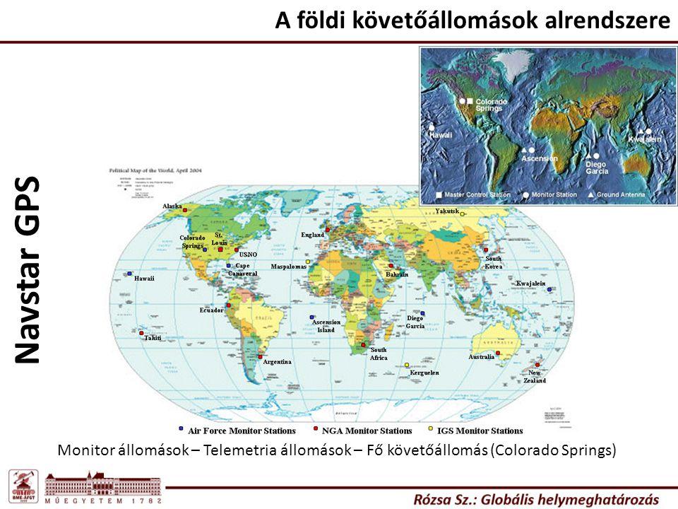 A földi követőállomások alrendszere GLONASS