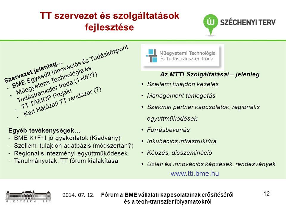 Fórum a BME vállalati kapcsolatainak erősítéséről és a tech-transzfer folyamatokról 2014. 07. 12. 12 TT szervezet és szolgáltatások fejlesztése Szerve