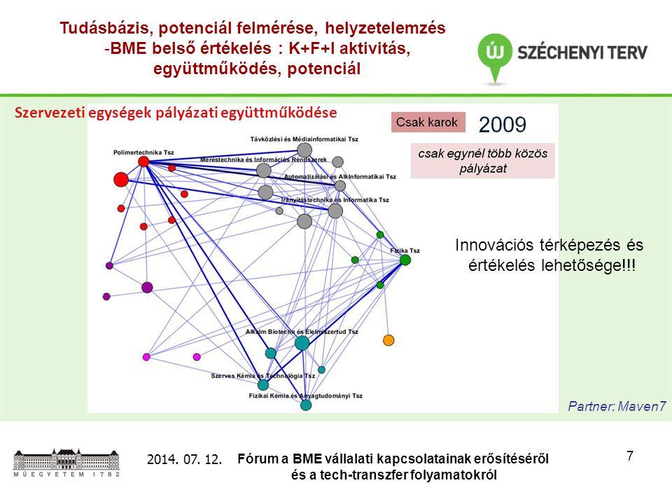Fórum a BME vállalati kapcsolatainak erősítéséről és a tech-transzfer folyamatokról 2014. 07. 12. 7 Tudásbázis, potenciál felmérése, helyzetelemzés -B