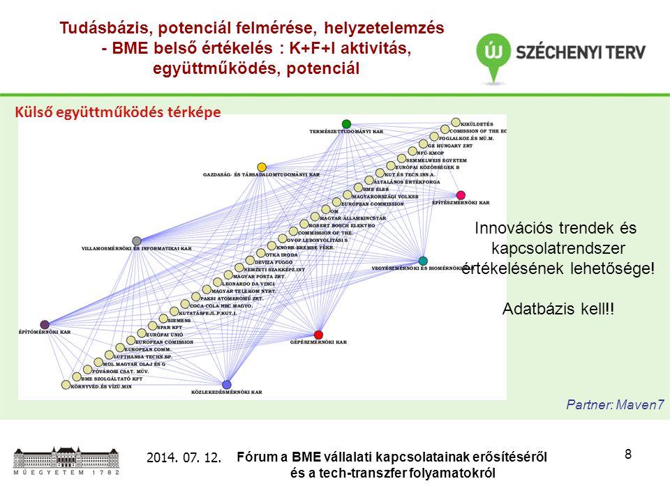 Fórum a BME vállalati kapcsolatainak erősítéséről és a tech-transzfer folyamatokról 2014. 07. 12. 8 Tudásbázis, potenciál felmérése, helyzetelemzés -