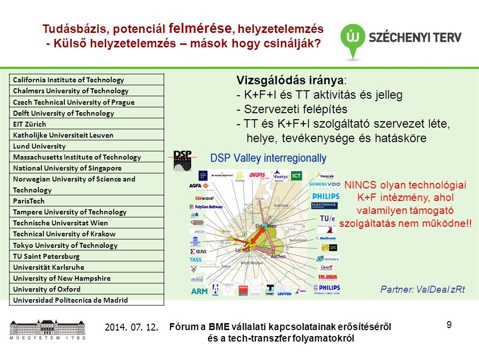 Fórum a BME vállalati kapcsolatainak erősítéséről és a tech-transzfer folyamatokról 2014. 07. 12. 9 Tudásbázis, potenciál felmérése, helyzetelemzés -