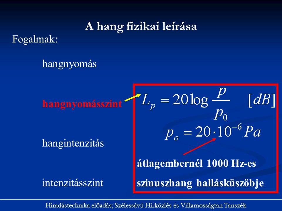 Híradástechnika előadás; Szélessávú Hírközlés és Villamosságtan Tanszék Fotometriai mérések látószerv frekvenciafüggő érzékenységét is figyelembe veszik – műszem 1924 –ben szabvány CIE fénymérő fénysűrűség (a világosság pszichofizikai megfelelője)