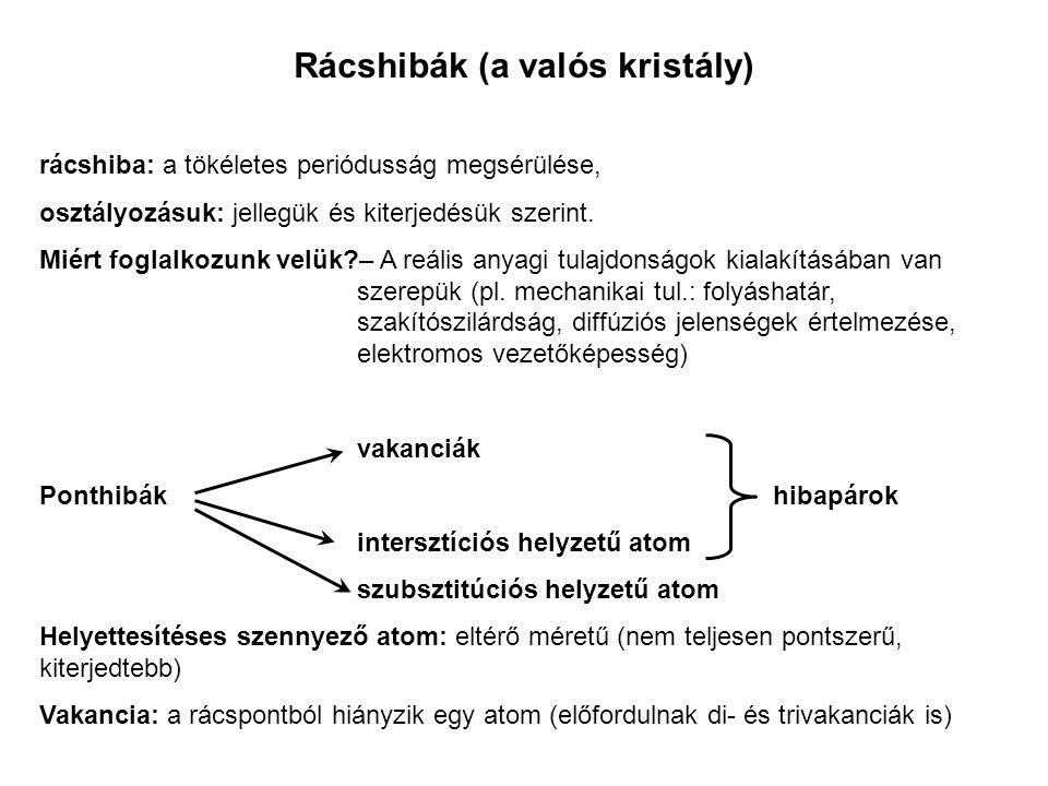 Rácshibák (a valós kristály) rácshiba: a tökéletes periódusság megsérülése, osztályozásuk: jellegük és kiterjedésük szerint. Miért foglalkozunk velük?