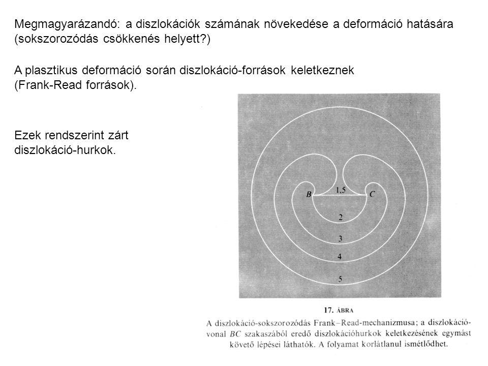 Megmagyarázandó: a diszlokációk számának növekedése a deformáció hatására (sokszorozódás csökkenés helyett?) A plasztikus deformáció során diszlokáció