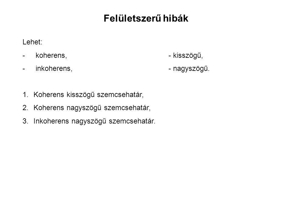 Felületszerű hibák Lehet: - koherens,- kisszögű, - inkoherens,- nagyszögű. 1.Koherens kisszögű szemcsehatár, 2.Koherens nagyszögű szemcsehatár, 3.Inko