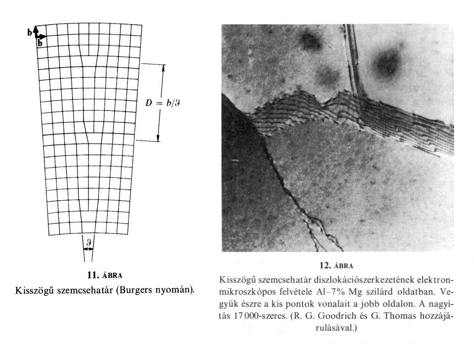 A síkhibák: szemcsehatárok Mik a szemcsék.