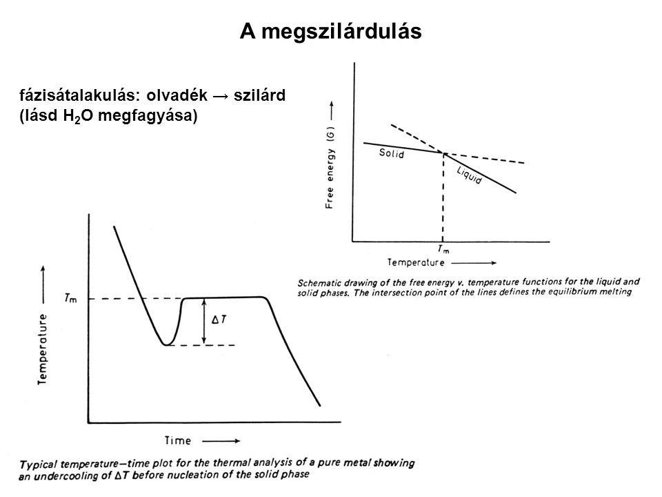 A megszilárdulás fázisátalakulás: olvadék → szilárd (lásd H 2 O megfagyása)