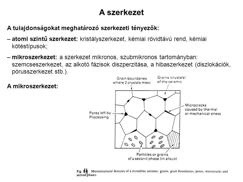 A szerkezet A tulajdonságokat meghatározó szerkezeti tényezők: –atomi szintű szerkezet: kristályszerkezet, kémiai rövidtávú rend, kémiai kötéstípusok;