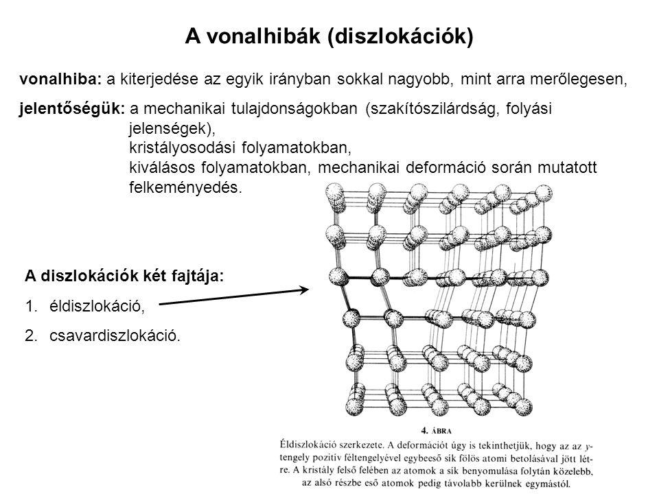 A vonalhibák (diszlokációk) vonalhiba: a kiterjedése az egyik irányban sokkal nagyobb, mint arra merőlegesen, jelentőségük: a mechanikai tulajdonságok