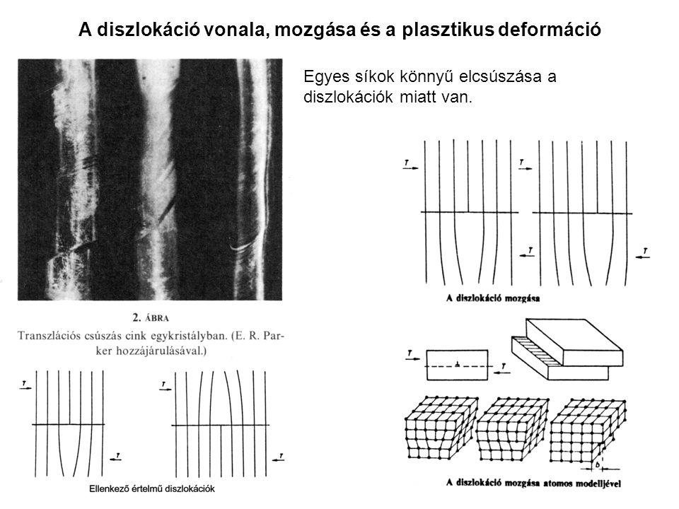 A diszlokáció vonala, mozgása és a plasztikus deformáció Egyes síkok könnyű elcsúszása a diszlokációk miatt van.