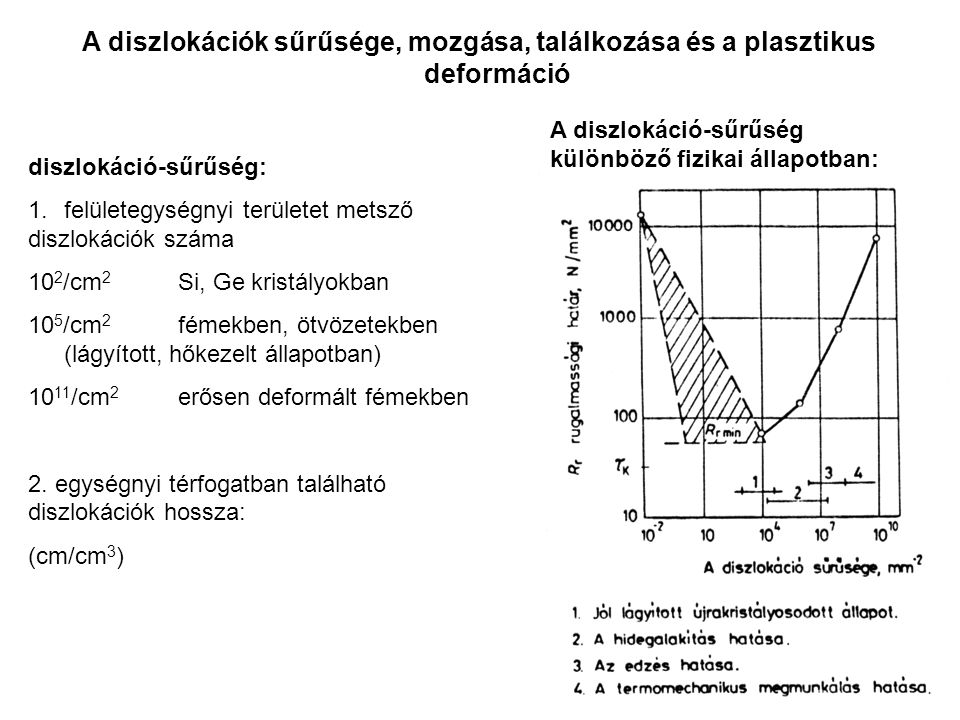 A diszlokációk sűrűsége, mozgása, találkozása és a plasztikus deformáció diszlokáció-sűrűség: 1.felületegységnyi területet metsző diszlokációk száma 1