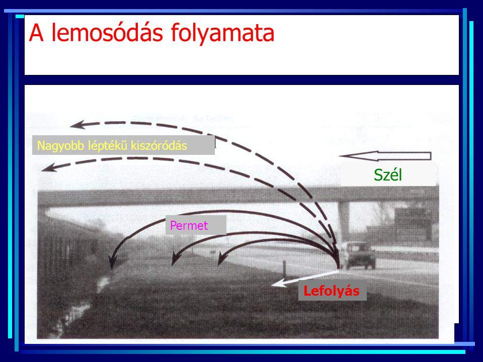 """A folyamatos közlekedésre szolgáló útpályákról, balesetmentes forgalom során lefolyó csapadékvízben a TPH néhány mikron méretű részecskék közé zárva, 10-100 μm méretű agglomerátumokban helyezkedik el, nem alkot """"olaj a vízben típusú emulziót."""