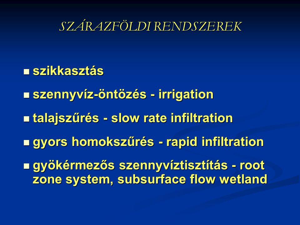 SZÁRAZFÖLDI RENDSZEREK szikkasztás szikkasztás szennyvíz-öntözés - irrigation szennyvíz-öntözés - irrigation talajszűrés - slow rate infiltration tala