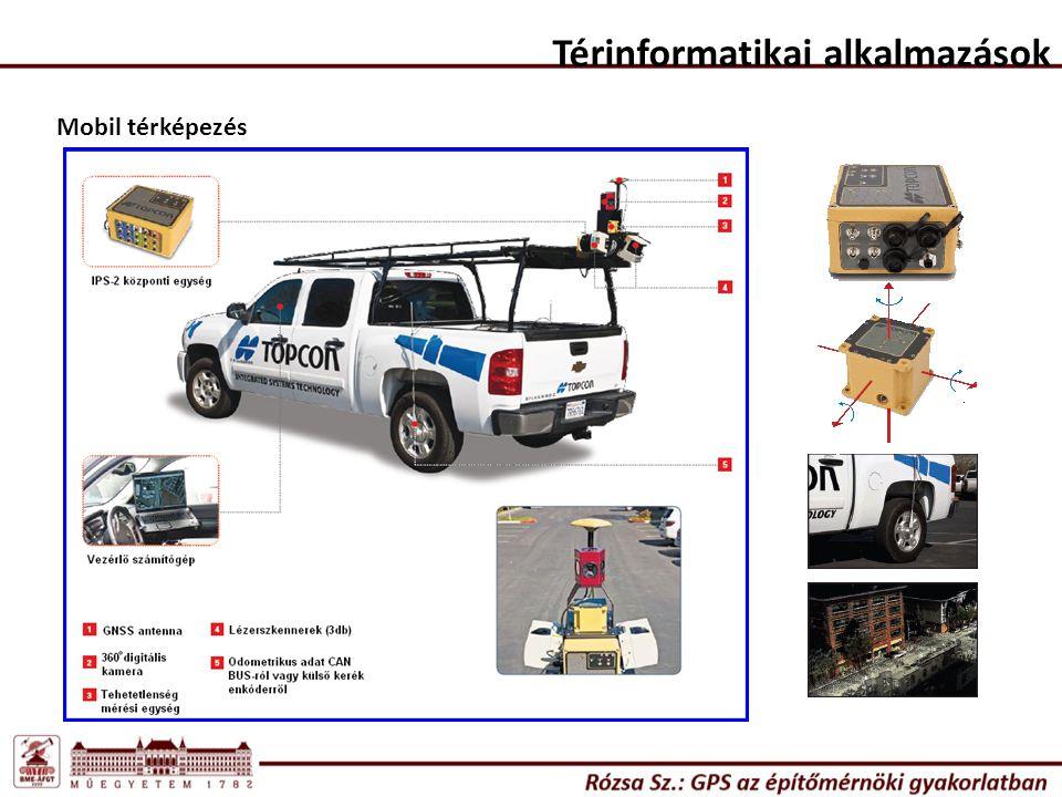 Térinformatikai alkalmazások Mobil térképezés