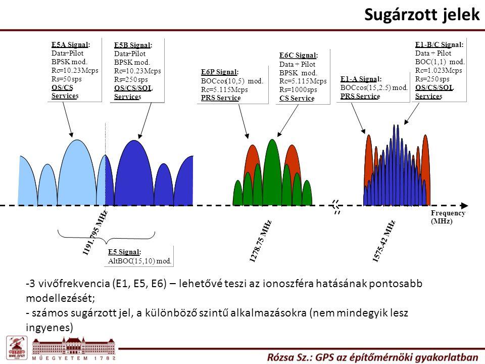 Sugárzott jelek -3 vivőfrekvencia (E1, E5, E6) – lehetővé teszi az ionoszféra hatásának pontosabb modellezését; - számos sugárzott jel, a különböző sz