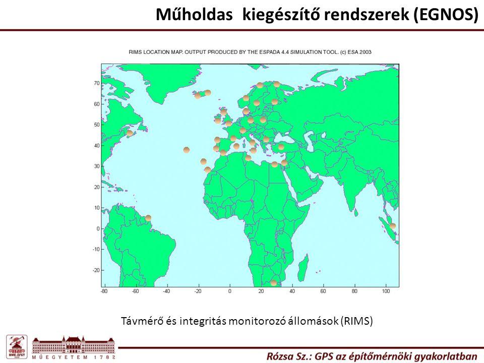 Távmérő és integritás monitorozó állomások (RIMS) Műholdas kiegészítő rendszerek (EGNOS)