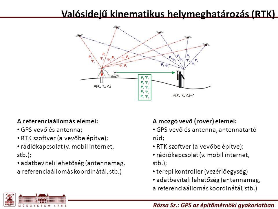 Valósidejű kinematikus helymeghatározás (RTK) A referenciaállomás elemei: GPS vevő és antenna; RTK szoftver (a vevőbe építve); rádiókapcsolat (v. mobi