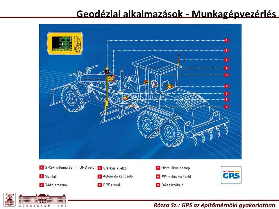Geodéziai alkalmazások – Munkagépvezérlés (mmGPS) Speciális forgó lézer a magasságmeghatározáshoz + GPS a vízszintes koordináták meghatározásához