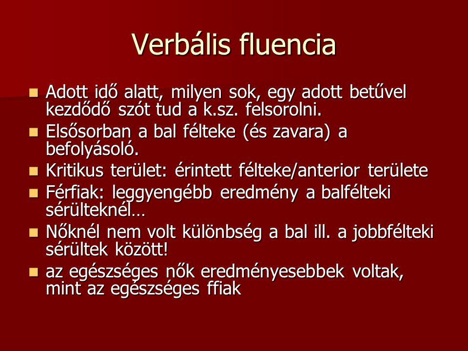 Verbális fluencia Adott idő alatt, milyen sok, egy adott betűvel kezdődő szót tud a k.sz. felsorolni. Adott idő alatt, milyen sok, egy adott betűvel k