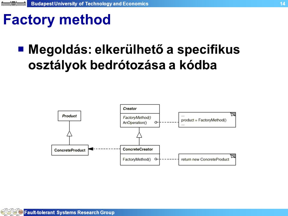Budapest University of Technology and Economics Fault-tolerant Systems Research Group 14 Factory method  Megoldás: elkerülhető a specifikus osztályok bedrótozása a kódba