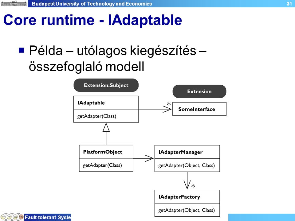 Budapest University of Technology and Economics Fault-tolerant Systems Research Group 31 Core runtime - IAdaptable  Példa – utólagos kiegészítés – összefoglaló modell