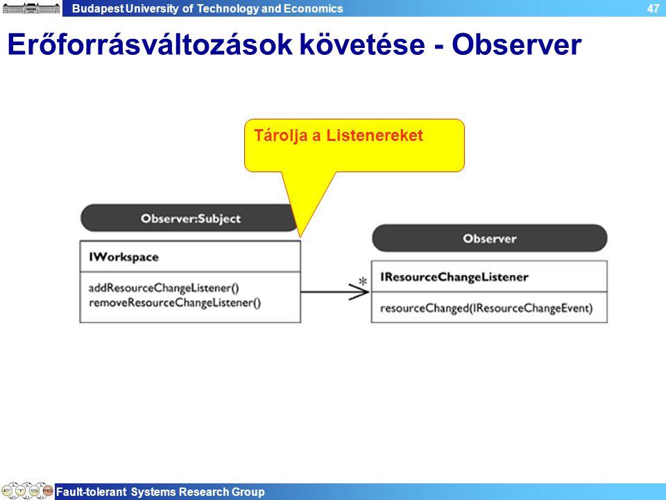 Budapest University of Technology and Economics Fault-tolerant Systems Research Group 47 Erőforrásváltozások követése - Observer Tárolja a Listenereke