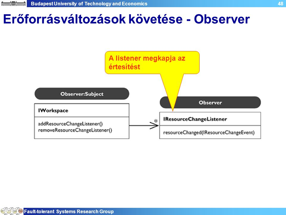 Budapest University of Technology and Economics Fault-tolerant Systems Research Group 48 Erőforrásváltozások követése - Observer A listener megkapja a