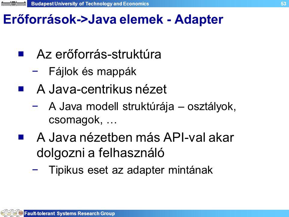 Budapest University of Technology and Economics Fault-tolerant Systems Research Group 53 Erőforrások->Java elemek - Adapter  Az erőforrás-struktúra −