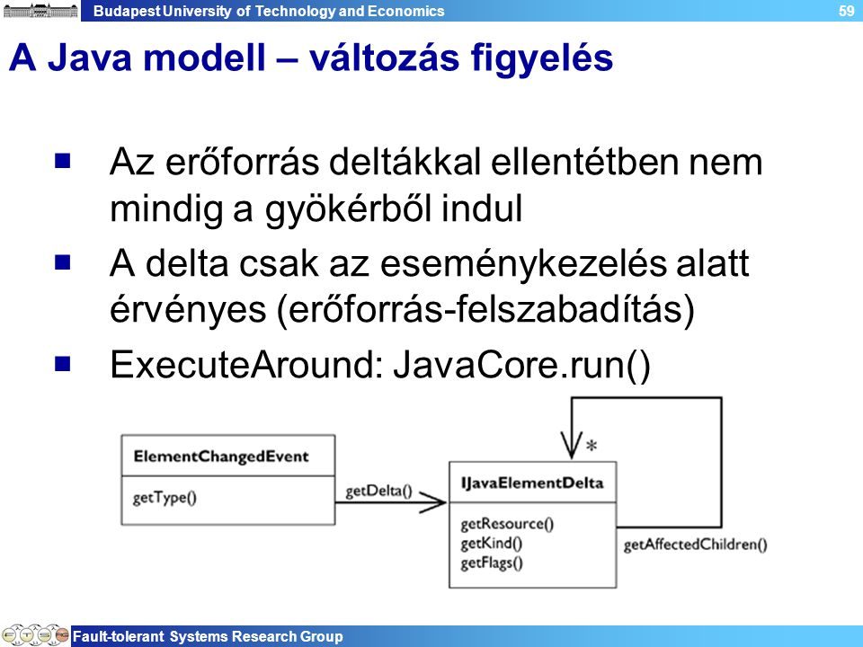 Budapest University of Technology and Economics Fault-tolerant Systems Research Group 60 A Java modell – változás figyelés  A típushierarchia nem része a fának  Ezért külön változás-figyelés van hozzá