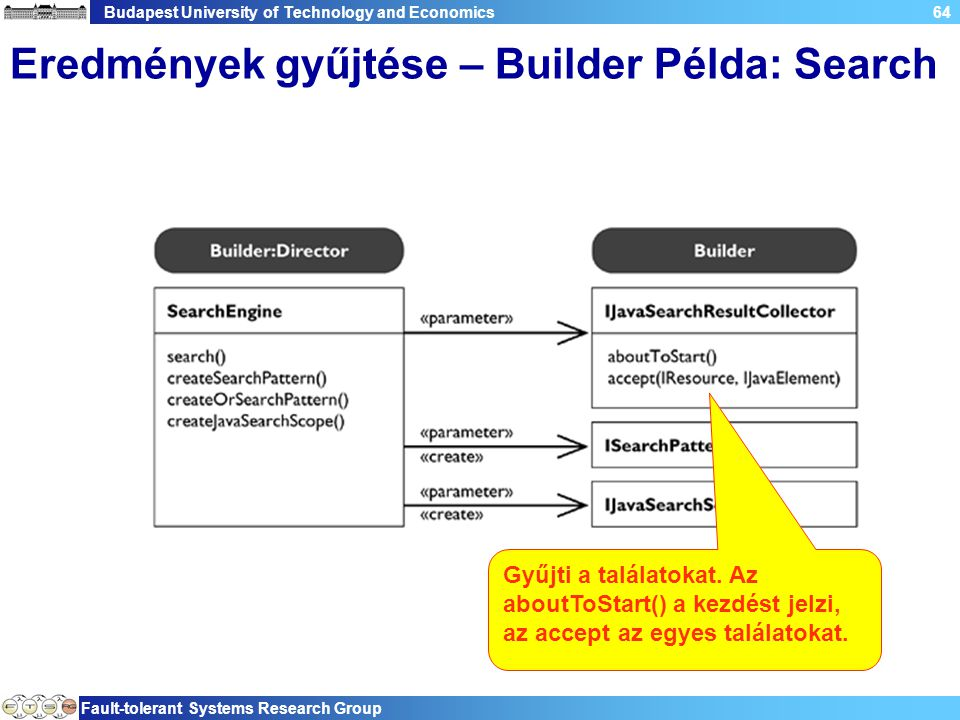 Budapest University of Technology and Economics Fault-tolerant Systems Research Group 64 Eredmények gyűjtése – Builder Példa: Search Gyűjti a találatokat.