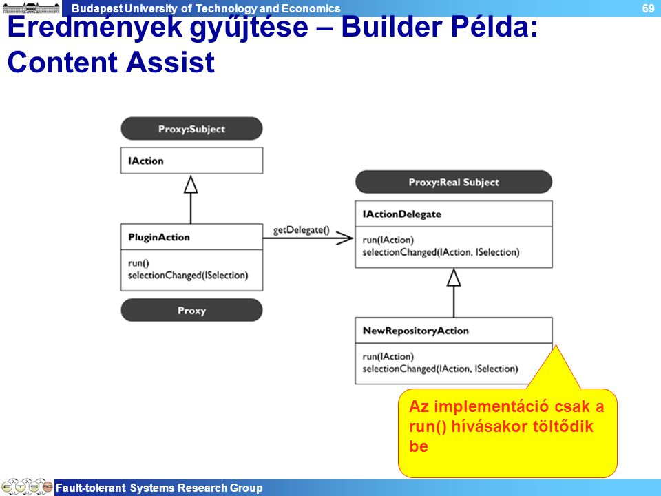 Budapest University of Technology and Economics Fault-tolerant Systems Research Group 69 Eredmények gyűjtése – Builder Példa: Content Assist Az implementáció csak a run() hívásakor töltődik be
