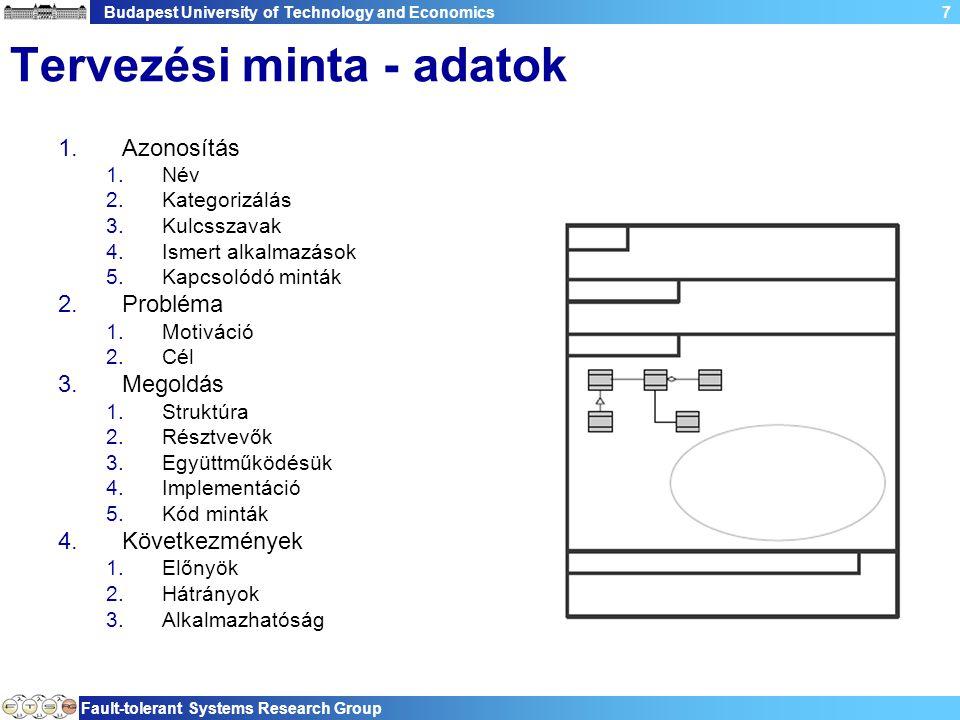 Budapest University of Technology and Economics Fault-tolerant Systems Research Group 7 Tervezési minta - adatok 1.Azonosítás 1.Név 2.Kategorizálás 3.