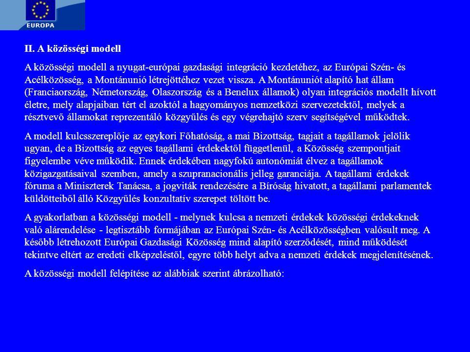 II. A közösségi modell A közösségi modell a nyugat-európai gazdasági integráció kezdetéhez, az Európai Szén- és Acélközösség, a Montánunió létrejöttéh