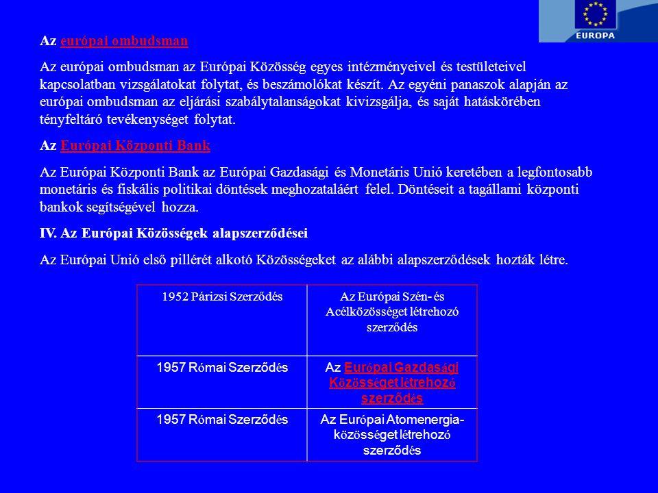 Az európai ombudsmaneurópai ombudsman Az európai ombudsman az Európai Közösség egyes intézményeivel és testületeivel kapcsolatban vizsgálatokat folyta