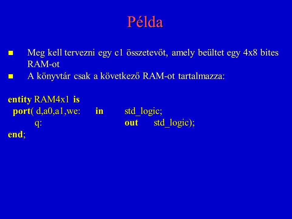 Példa Meg kell tervezni egy c1 összetevőt, amely beültet egy 4x8 bites RAM-ot Meg kell tervezni egy c1 összetevőt, amely beültet egy 4x8 bites RAM-ot A könyvtár csak a következő RAM-ot tartalmazza: A könyvtár csak a következő RAM-ot tartalmazza: entity RAM4x1 is port( d,a0,a1,we:instd_logic; port( d,a0,a1,we:instd_logic; q:outstd_logic); q:outstd_logic); end;