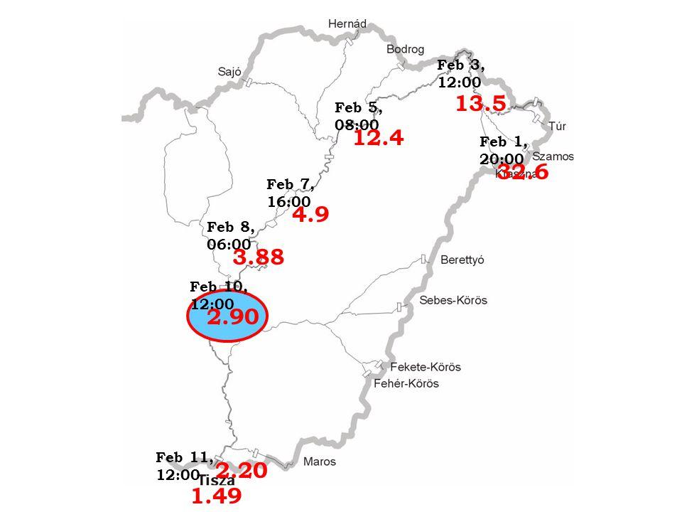 Térkép 13.5 4.9 1.49 Feb 8, 06:00 Feb 7, 16:00 Feb 11, 12:00 2.20 2.90 Feb 10, 12:00 Feb 5, 08:00 12.4 32.6 Feb 1, 20:00 Feb 3, 12:00 3.88
