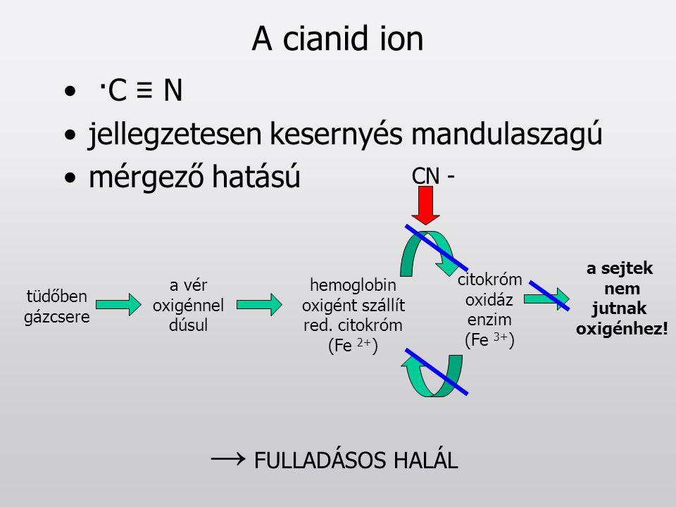 A cianid ion ·C ≡ N jellegzetesen kesernyés mandulaszagú mérgező hatású tüdőben gázcsere a vér oxigénnel dúsul hemoglobin oxigént szállít red. citokró