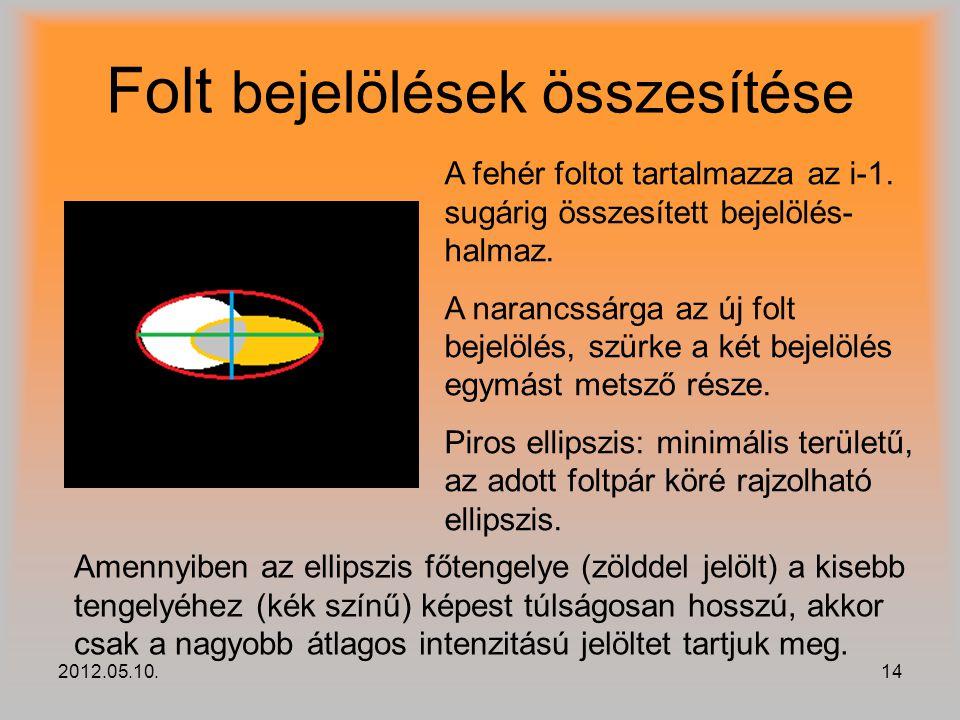 2012.05.10.14 Folt bejelölések összesítése A fehér foltot tartalmazza az i-1. sugárig összesített bejelölés- halmaz. A narancssárga az új folt bejelöl