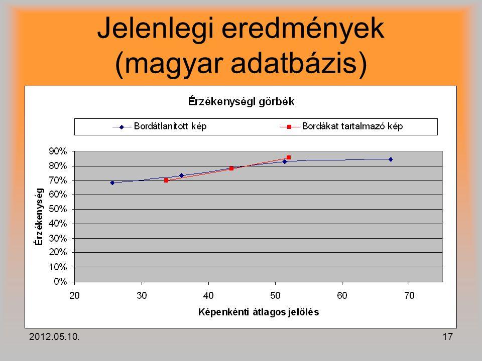 2012.05.10.17 Jelenlegi eredmények (magyar adatbázis)