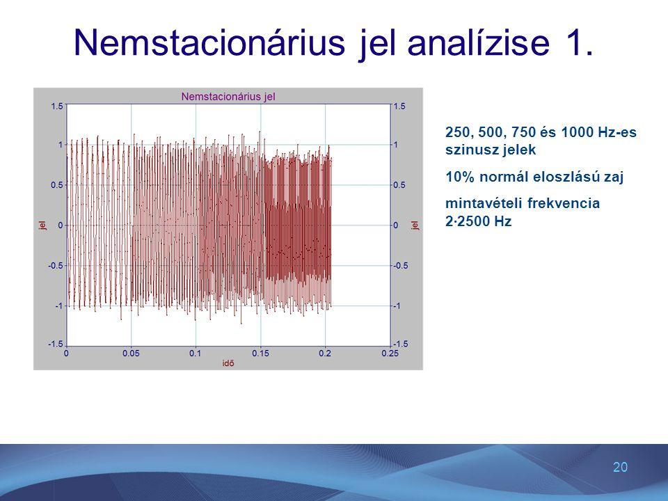 20 Nemstacionárius jel analízise 1. 250, 500, 750 és 1000 Hz-es szinusz jelek 10% normál eloszlású zaj mintavételi frekvencia 2 · 2500 Hz