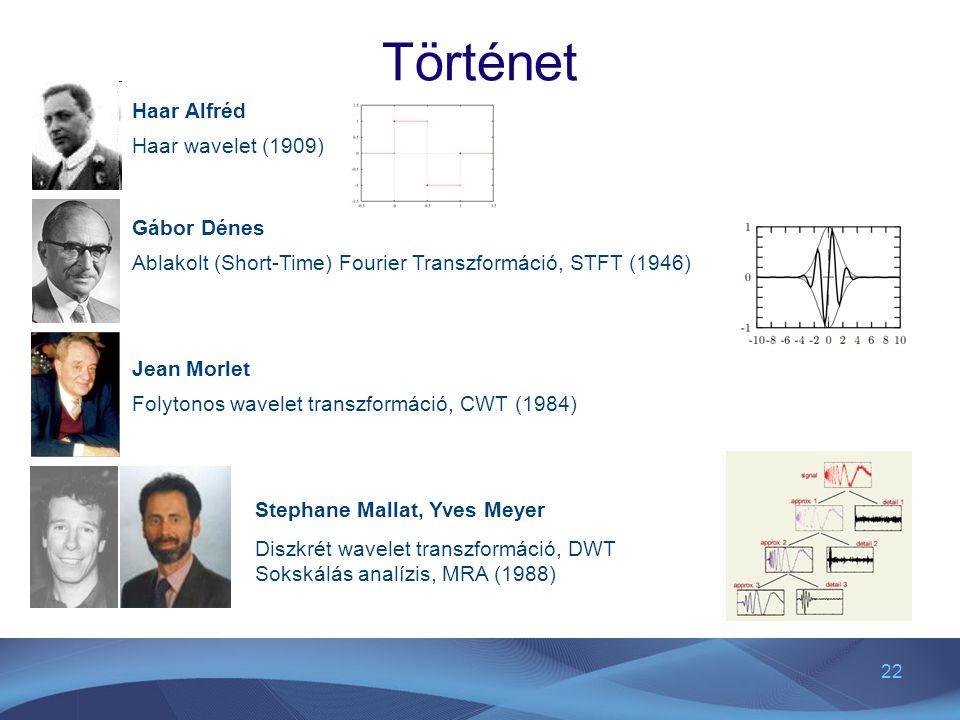 22 Történet Haar Alfréd Haar wavelet (1909) Gábor Dénes Ablakolt (Short-Time) Fourier Transzformáció, STFT (1946) Jean Morlet Folytonos wavelet transz