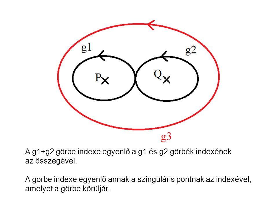 A g1+g2 görbe indexe egyenlő a g1 és g2 görbék indexének az összegével.