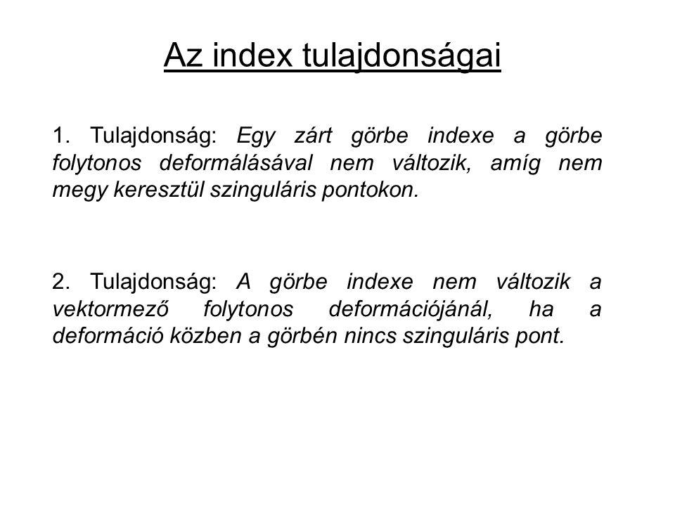 Az index tulajdonságai 1.