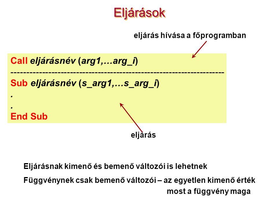 EljárásokEljárások Call eljárásnév (arg1,…arg_i) --------------------------------------------------------------------- Sub eljárásnév (s_arg1,…s_arg_i