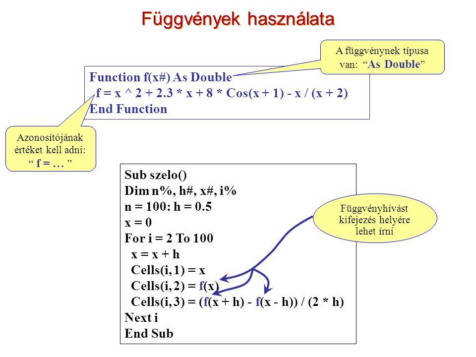 """Függvények használata Function f(x#) As Double f = x ^ 2 + 2.3 * x + 8 * Cos(x + 1) - x / (x + 2) End Function A függvénynek típusa van: """" As Double """""""
